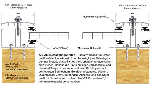Erstaunlich Verlegeanleitung für Stegplatten TA75